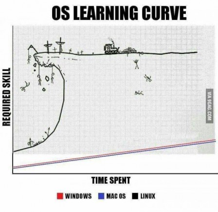 Linux_Learning_curve.jpg